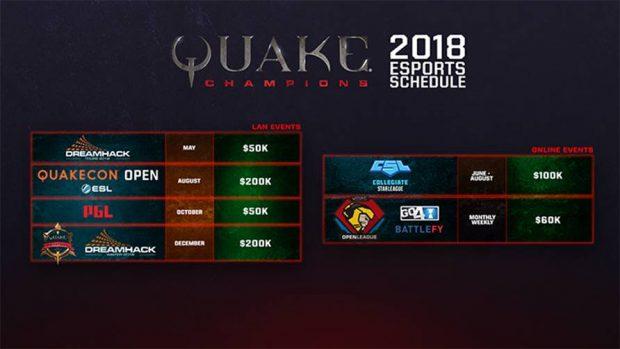 Ecco il calendario per il 2018 di Quake Champions.