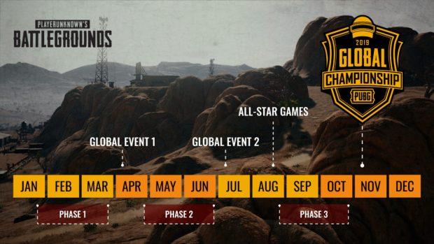 Tra il secondo evento globale di luglio e la Global Championship di novembre si terrà un All-Star Game, più concentrato sull'intrattenimento.