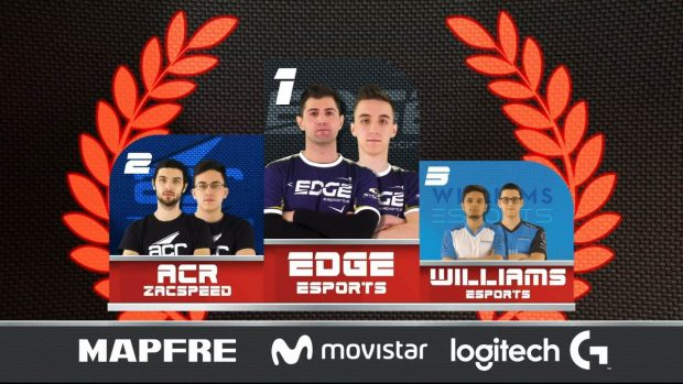 Il podio finale del campionato: Edge Esports su ACR Zakspeed e Williams Esports.